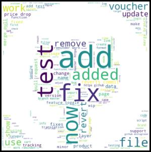 github commit word cloud